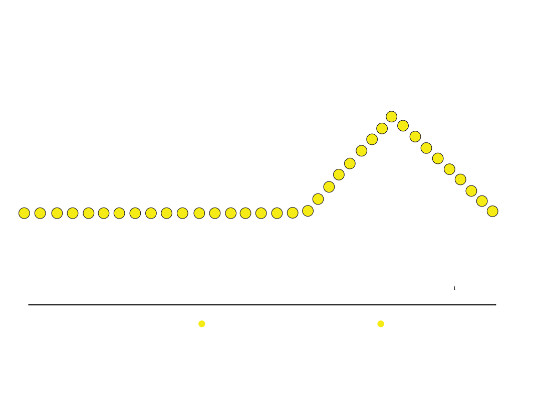 Stay Off The Roof - Phoenix AZ Christmas light installation
